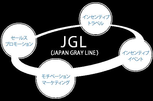 JAPAN GRAY LINE インセンティブ事業
