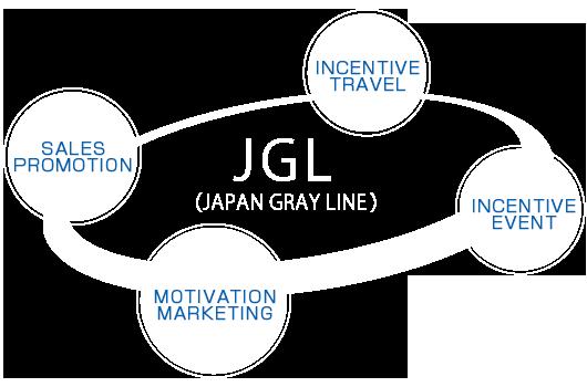 JAPAN GRAY LINE incentive